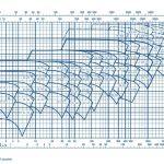 نمودار فنی مدل cpkn-1450