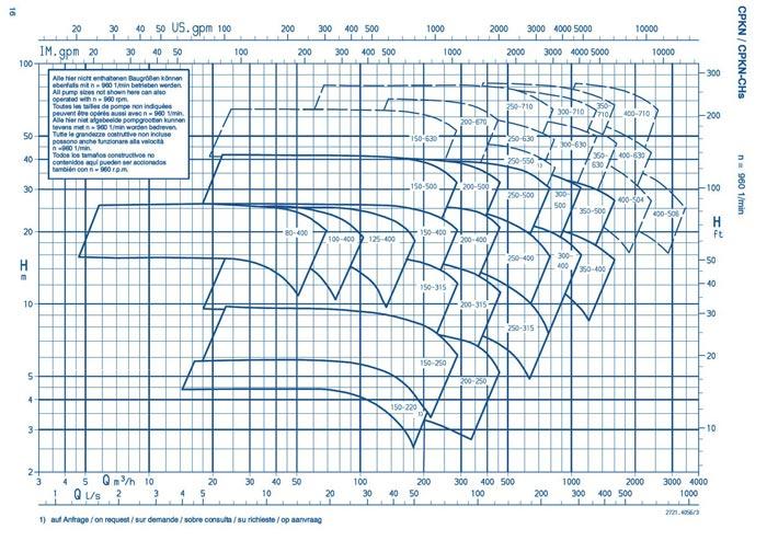 نمودار فنی مدل cpkn-950