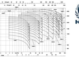 HGM-منحنی-کارکرد